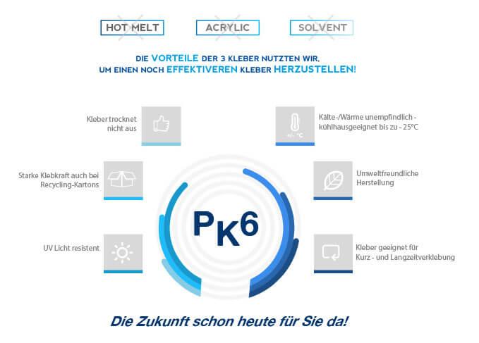 PK6 Kleber für ein gutes Packergebnis