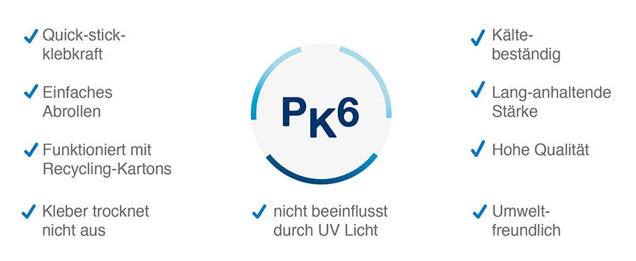 PK6-Vorteile-Packband-activatec